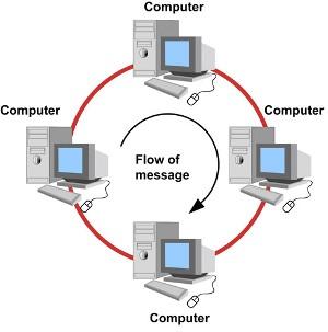 Topologi Internet